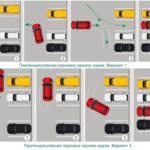 Как припарковаться на парковке