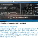 Как прочитать номер VIN на G-Body GM