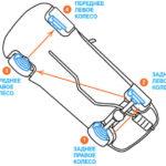 Как прокачать тормоза на Dodge RAM