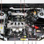 Как проверить герметичность системы охлаждения в Nissan Altima