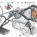 Как проверить герметичность системы охлаждения в VW Jetta