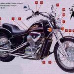 Как проверить масло в мотоцикле Honda Shadow