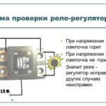 Как проверить реле сцепления переменного тока?