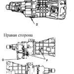 Как проверить трансмиссионную жидкость в Isuzu Trooper