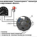 Как работает аналоговый тахометр?