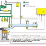 Как работает блок отправки топлива?
