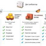 Как работает дистрибьютор вуза?
