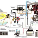 Как работает пропановый двигатель?