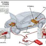 Как работает система зарядки Toyota Prius?