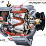 Как работают автомобильные генераторы?