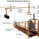 Как работают электрические тормоза на подъемниках?