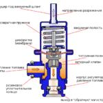 Как работают регуляторы давления топлива?