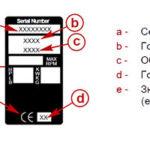 Как расшифровать серийный номер вашего двигателя