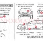 Как расшифровать VIN номера на классических автомобилях