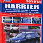Как сбросить процедуру для противоугонной системы Chevy Malibu 2006 года