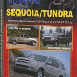 Как сбросить противоугонное устройство на Pontiac Sunfire 2005 года