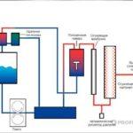 Как сделать генератор водорода