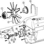 Как снять муфту вентилятора с водяного насоса