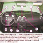 Как снять панель приборов в автомобилях