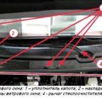 Как снять стеклоочистители лобового стекла с автомобилей