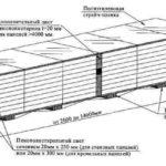 Как собрать деревянную сборку боковой панели для грузовой платформы