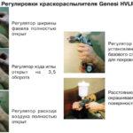 Как стрелять в рустолеум с помощью HVLP