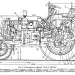 Как устранить неисправность дизельного двигателя трактора