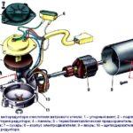 Как устранить неисправность электродвигателя стеклоочистителя