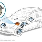 Как устранить неисправность тормозной системы GMC ABS