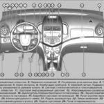 Как устранить неисправность задней развлекательной системы GM