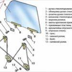 Как устранить неполадки стеклоподъемников на транспортных средствах