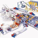 Как устранить неполадки в системах кондиционирования в грузовых автомобилях