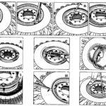 Как утилизировать обода шин