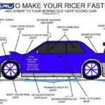 Как увеличить мощность в Honda