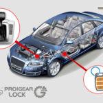 Как выбрать автомобильный замок