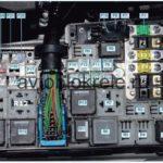Как заменить автомобильный предохранитель Ford Focus 2002 года