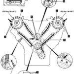 Как заменить цепь ГРМ S-10