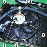 Как заменить двигатель вентилятора в автомобиле