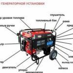 Как заменить генератор переменного тока в пригороде