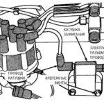 Как заменить катушку зажигания в джипе Grand Cherokee