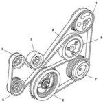 Как заменить приводной ремень на Mazda MPV
