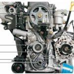 Как заменить ремень ГРМ Hyundai