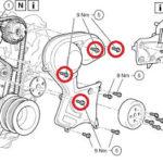 Как заменить ремень ГРМ на контуре Ford