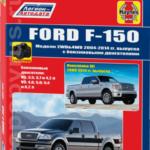 Как заменить сердечник обогревателя Ford F-150 1997 года