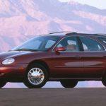 Как заменить стартер в Ford Taurus (с 1996 по 2005)