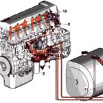 Как заменить топливный фильтр в серии 60 Детройт Дизель