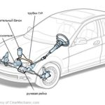 Как заменить трансмиссионную жидкость в Honda Accord 1998 года