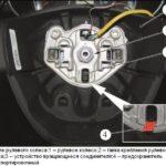 Как заменить выключатель зажигания на Ford F250 с рулевого колеса наклона