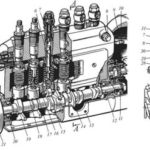 Какова цель модуля привода топливного насоса?