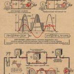 Каковы функции генератора переменного тока?